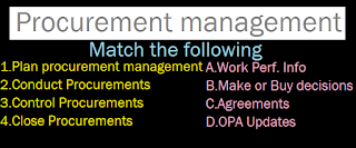 PMP:CAPM-Procurement match quiz