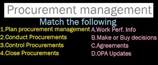 PMP:CAPM-Procurement match quiz