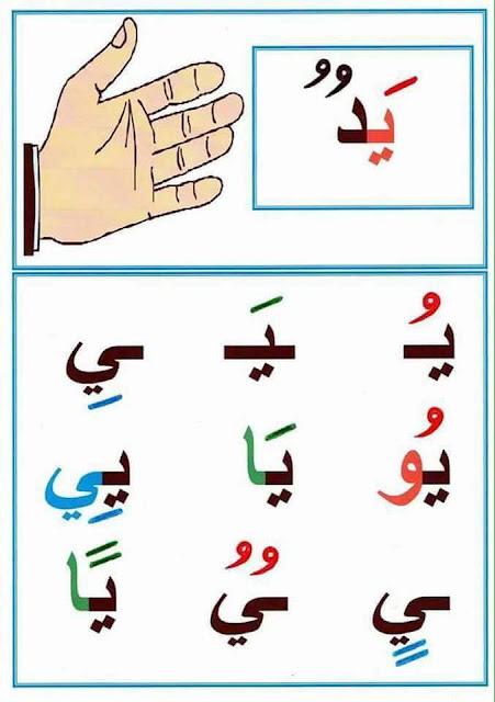 تعليم الحروف الهجائية للأطفال بالصور والأمثلة
