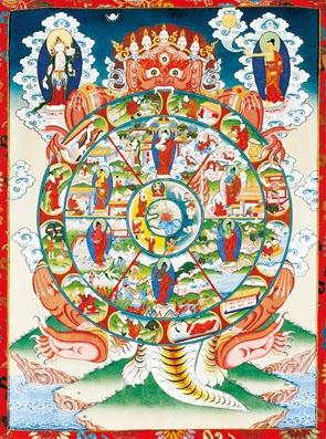 觀音山 中華大悲法藏佛教會 DaBeiFazang: 六道輪迴-12因緣圖