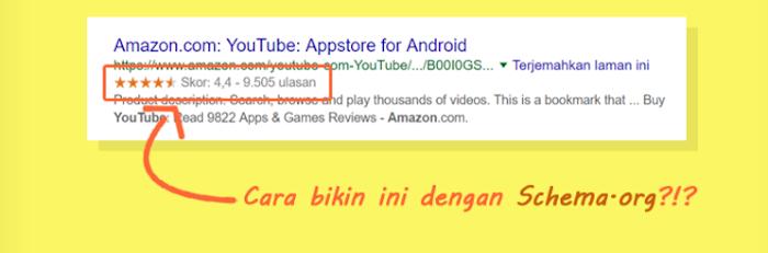 Como fazer Rank Score no post nos mecanismos de buscas do Google com Schema.org