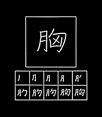 kanji chest, breast