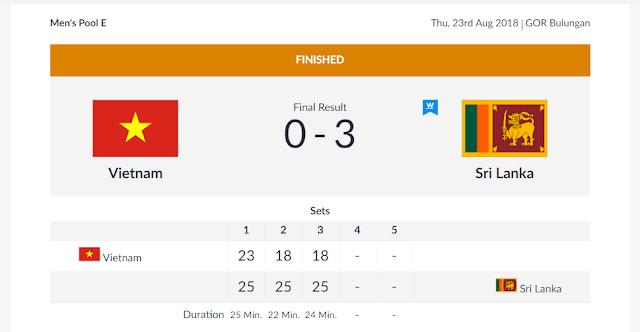 ĐTQG nam bất ngờ thua Sri Lanka, Top 12 lại xa...