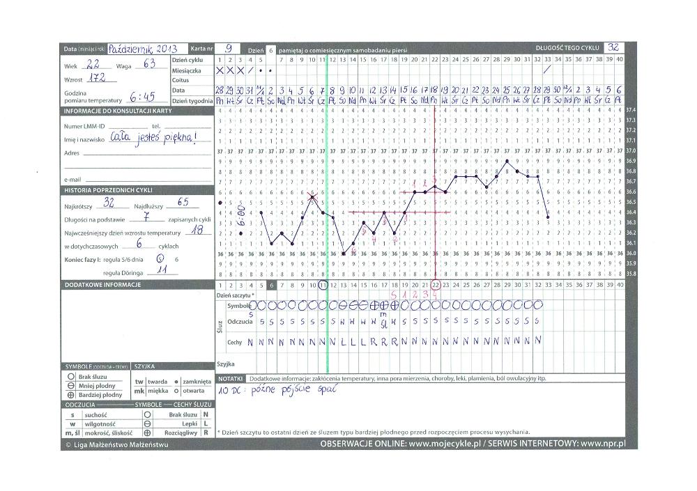 [Karta obserwacji cyklu wg metody LMM]
