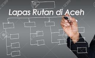 Lapas Rutan di Aceh