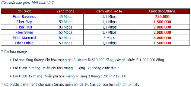 Đăng Ký Internet Cho Cá Nhân Và Doanh Nghiệp Tại Thái Nguyên 3