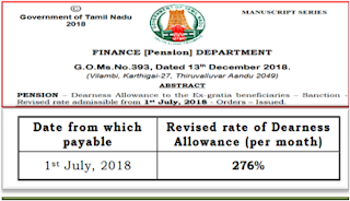tamil-nadu-g-o-dearness-allowance