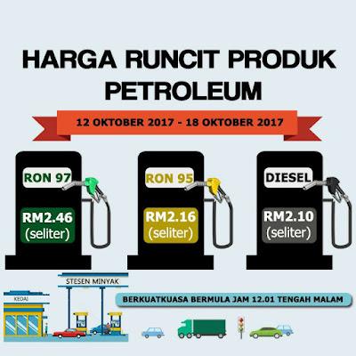 Harga Runcit Produk Petroleum (12 Oktober 2017 - 18 Oktober 2017)