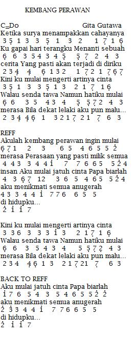 Not Angka Pianika Lagu Gita Gutawa Kembang Perawan