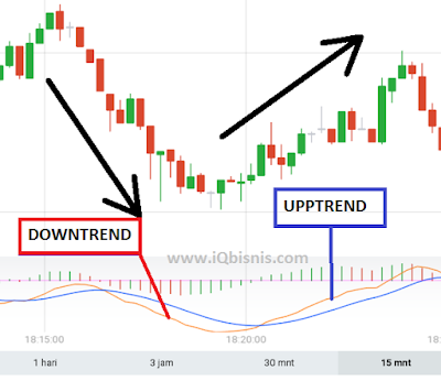 cara trading binary iq option expired 1 menit