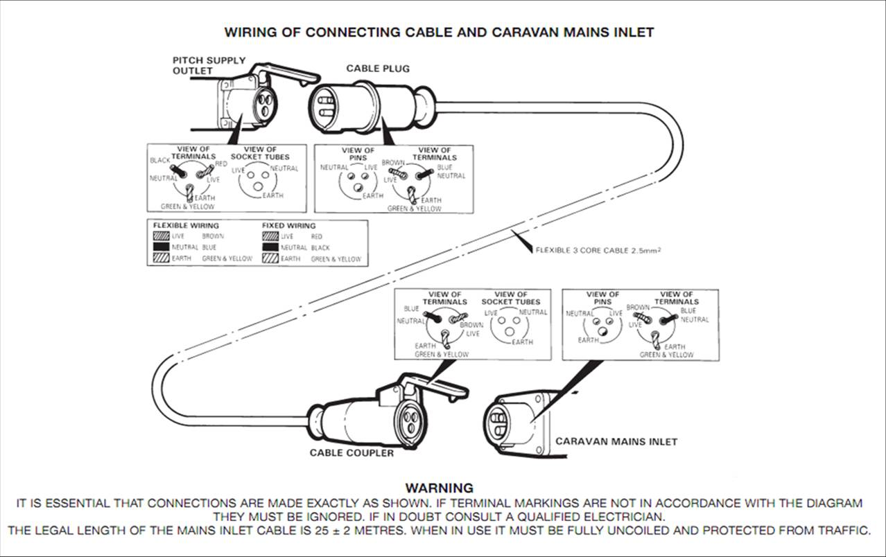 Trailer Plug Wiring Diagram Uk 2010 Toyota Prius Parts Cool Caravanning Caravan Servicing