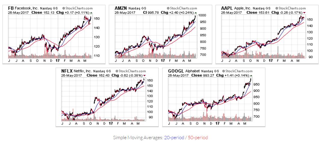 Nqo stock options