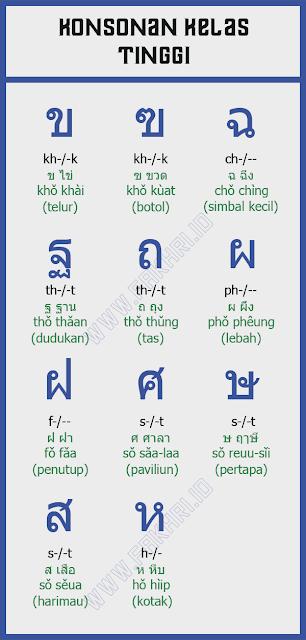 konsonan, thailand, kelas, class, consonant
