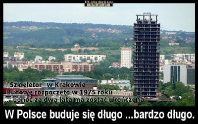 W Polsce buduje się długo ...bardzo długo. (na zdjęciu krakowski Szkieletor)