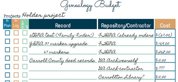 genealogy budget example