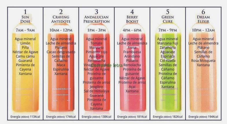 dieta depurativa y desintoxicante