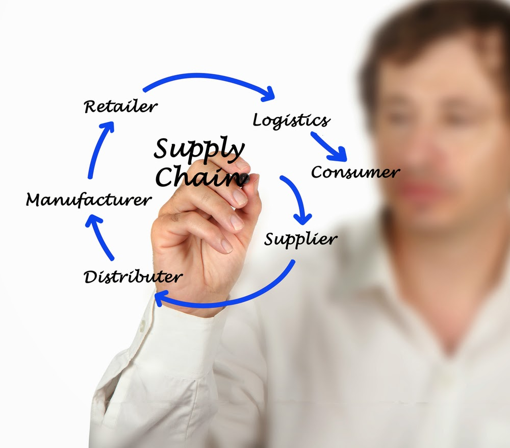 Leading Supply Chain Management and Logistics Consulting