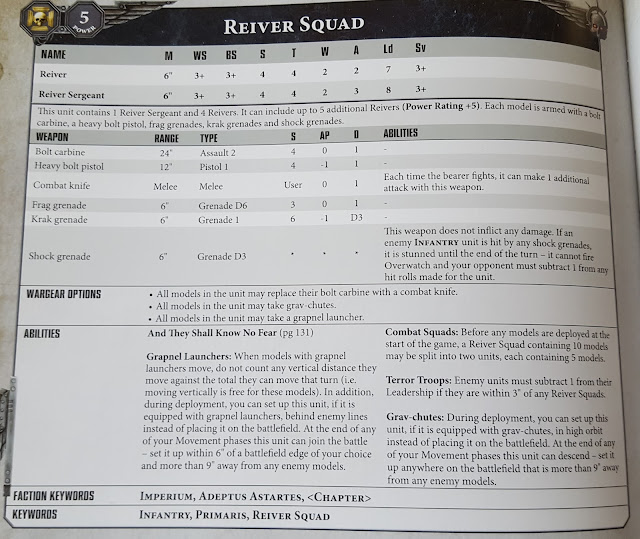 8th edition space marine primaris reivers review guide spot light