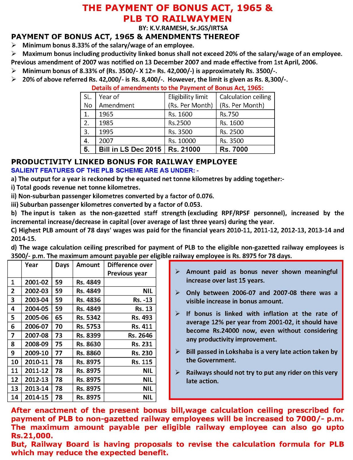 Payment of Bonus Amendment Bill – Brief note and what is expected ...