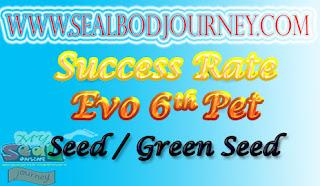 Tingkat Kesuksesan Evolusi Pet Tahap Enam Seal Online BoD