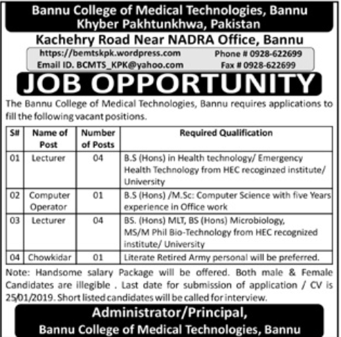 Bannu Medical College Job Vacancies / Aaj 16/01/2019