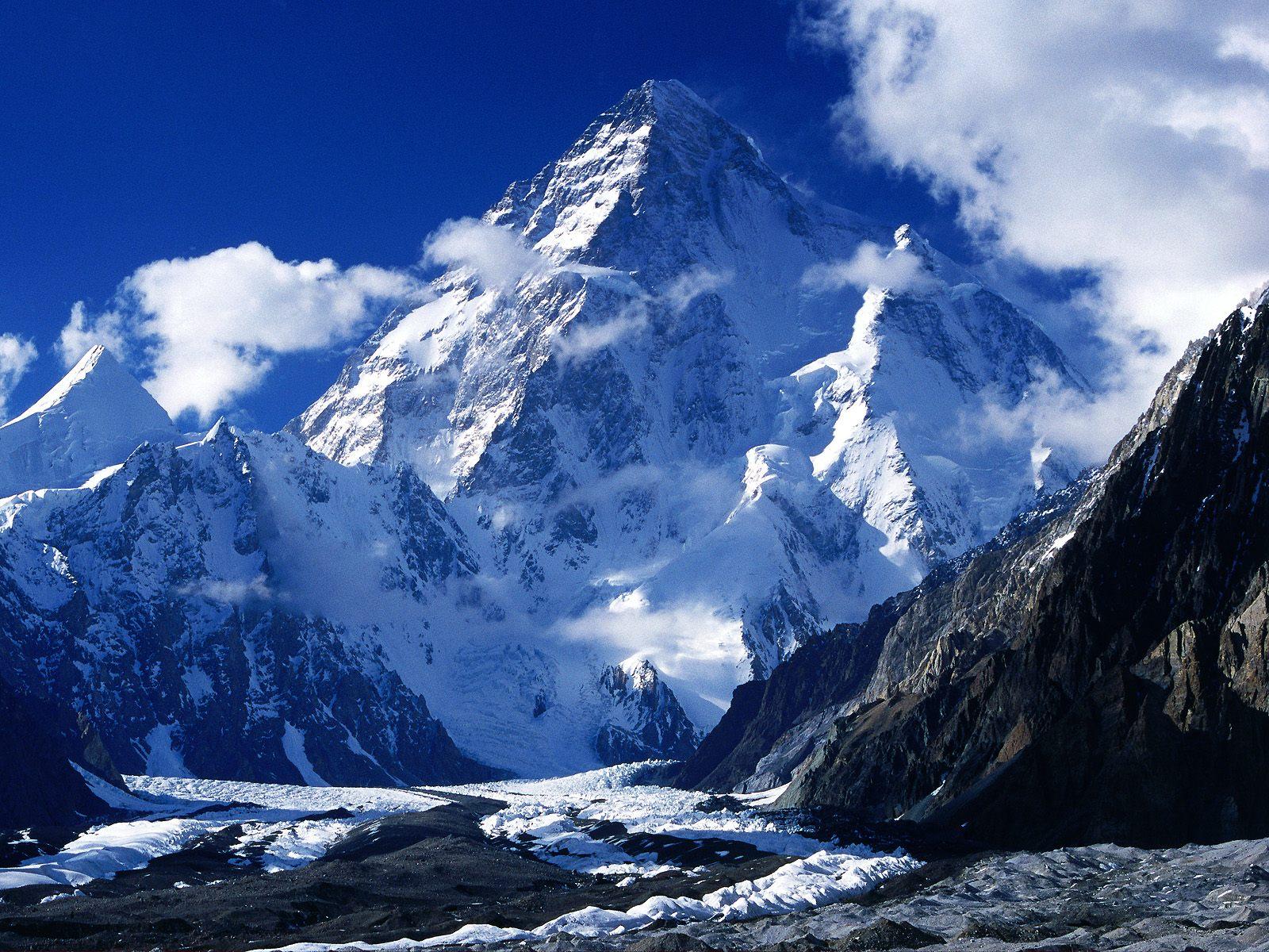 World Visits  K2...K2