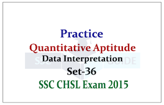 SSC CHSL- Aptitude Data Interpretation Practice Questions (With Solutions)