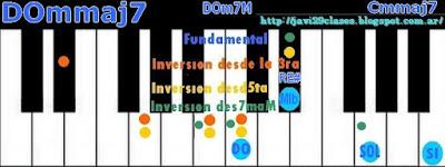 acordes piano chord DOm7M = Cm7M = DOm7+ = Cm7+