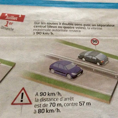 French Village Diaries driving and speed limits in France