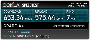 Fast SSH 25 April 2017 Singapore: (SSH Hosting 26 4 2017)