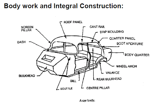 interior car parts names with diagram