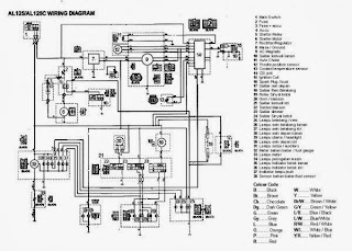 skema kelistrikan motor: xeon