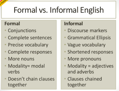 formal essay vs informal essay How to write a formal essay a formal essay should not use slang or informal words or phrases think of a formal essay as a professional or academic piece of.