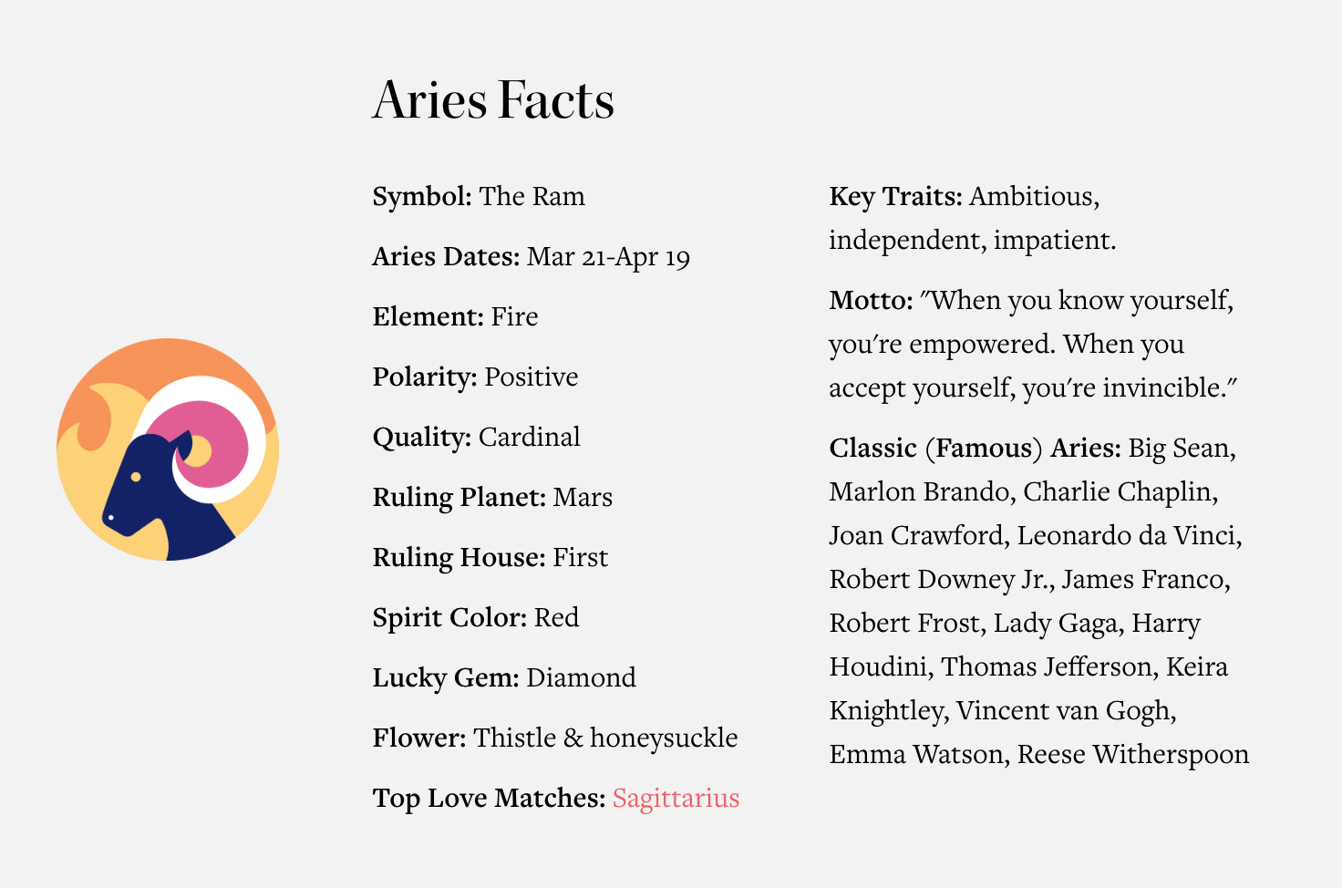 zodiac, aries