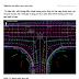 Thiết kế nút giao đồng mức trong Civil 3D