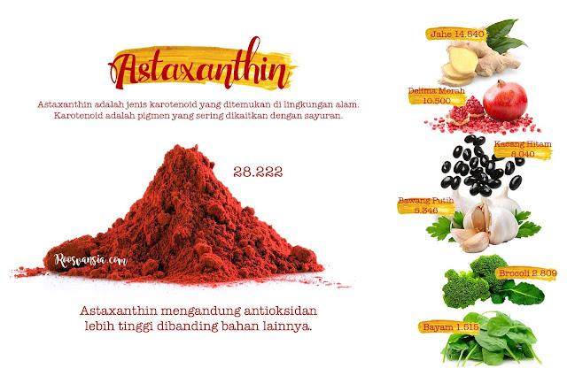 Renewskin; Asthin-force; healty-skin; suplemen-kulit; rahasia-kulit-cantik; rahasia-kulit-mulus; asta-real; beauty-blogger-secret; Astaxanthin