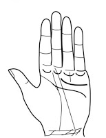 Rajyog On Hand In Palmistry