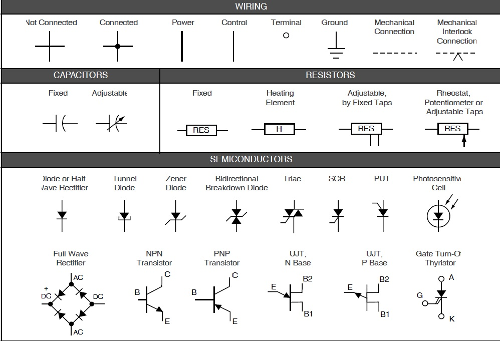 Standard Iec Electrical Wiring Symbols Residential Electrical