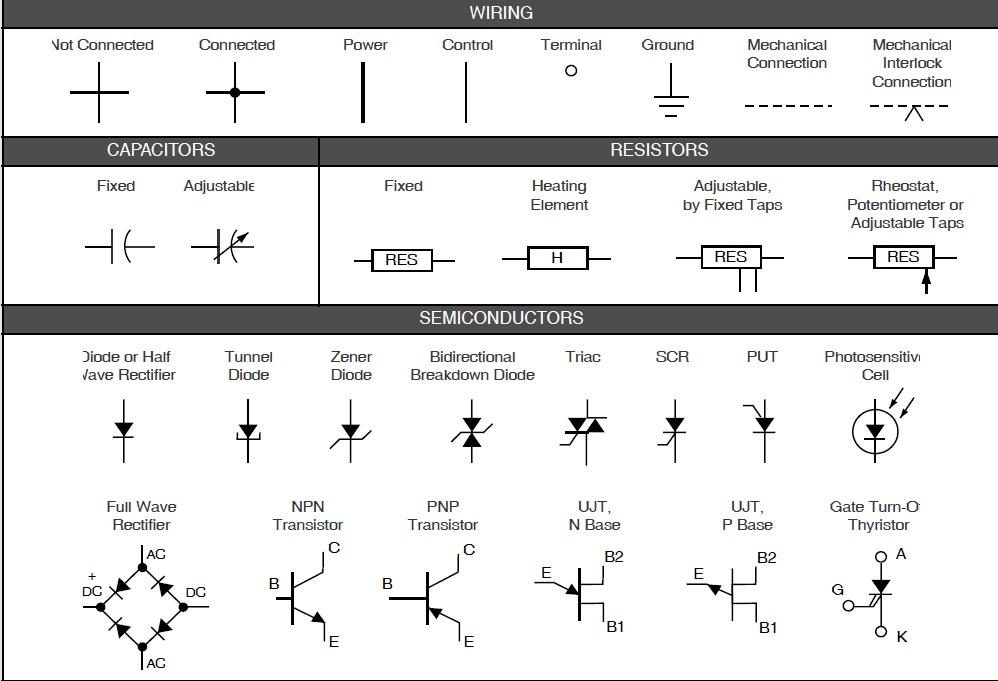 resistors wiring diagram symbols