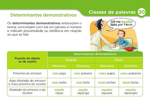 Mini Gramática pdf