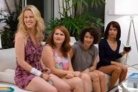 Kate McKinnon, Zoe Kravitz, Jillian Bell and Ilana Glazer in Rough Night (5)