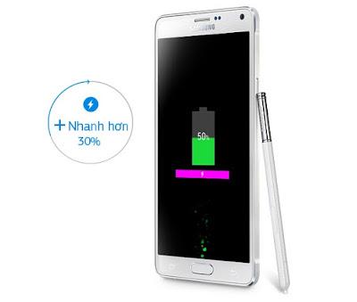 dien thoai Samsung Note 4 Han cu bao nhieu tien