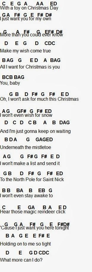 Christmas songs all i want for christmas is you lyrics