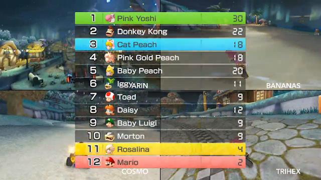 Nintendo World Championships Baby Park Mario Kart 8