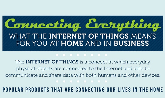 Image: What the Internet of Things Means for you at Home and In Business #infographic