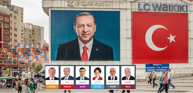 erdogan menang pilpres turki