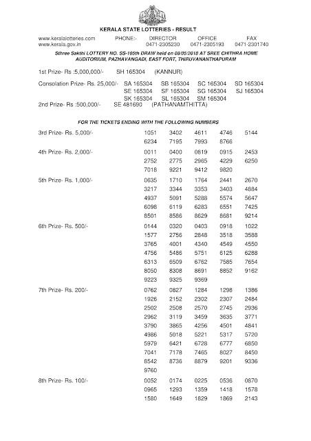 Sthree Sakthi SS_105 Kerala lottery result-1