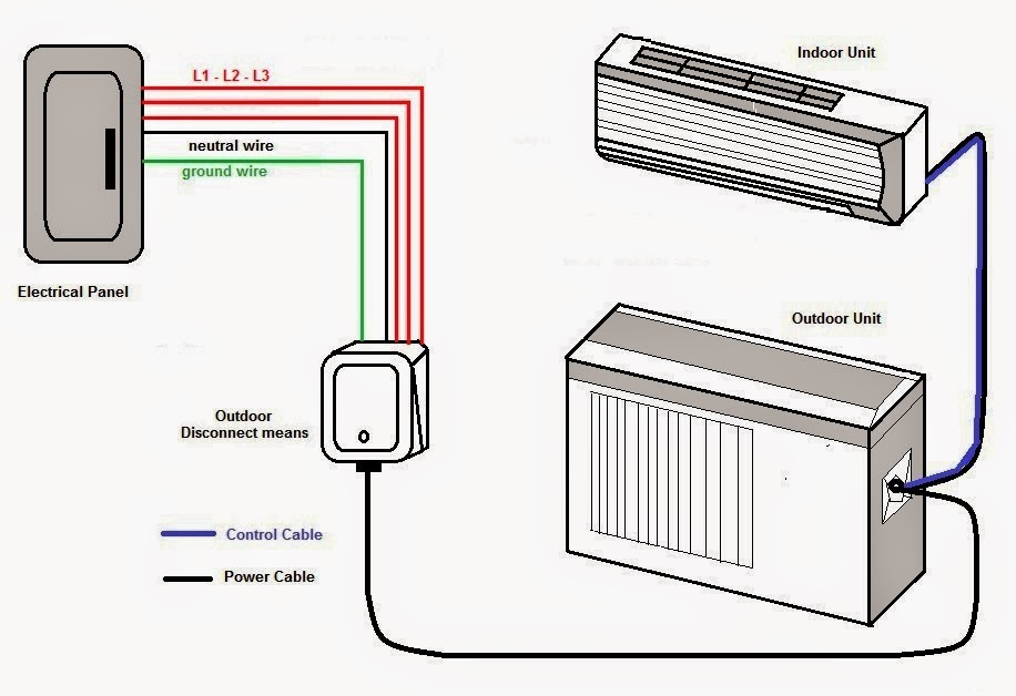 Diagram Phase Air Conditioning Wiring Conditioner Electrical