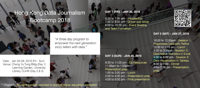 Hong Kong Data Journalism Bootcamp 2018