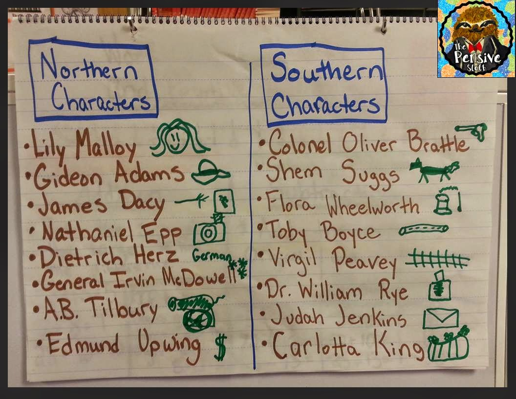 Lesson Deli Teach History With Me 5 Ideas For Teaching The Civil War